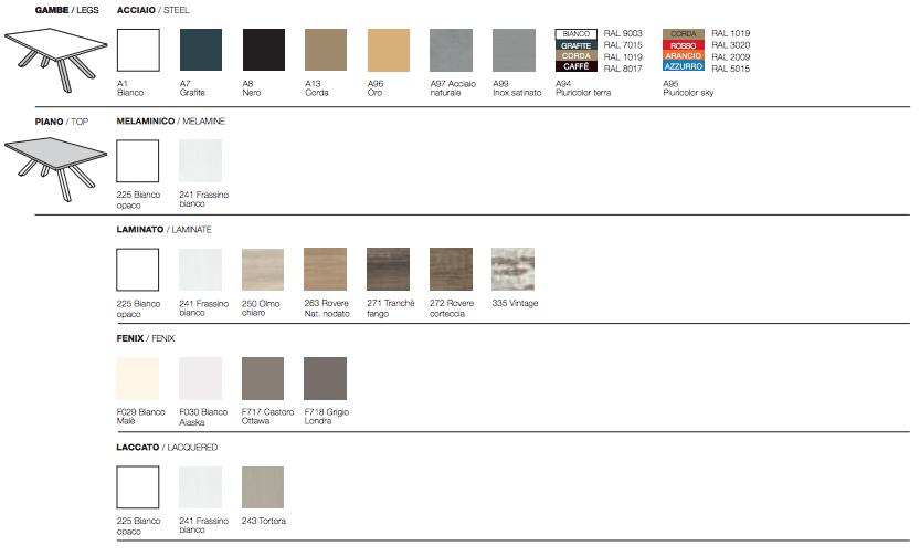Tavolo mambo tavolo moderno zona giorno casadesign for Caratteristiche di design della casa